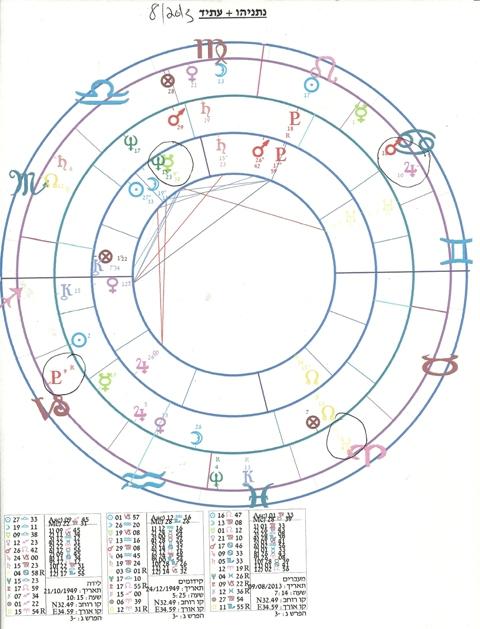 מפת בנימין נתניהו - אוגוסט 2013