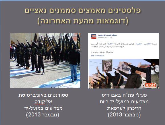 מתוך המצגת שהוצגה בפני הממשלה: מועל יד נאצי ברשות הפלסטינית