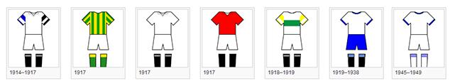 מדי נבחרת ברזיל לאורך השנים. איורים: ויקימדיה