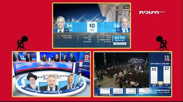 מדגם הבחירות (צילום אילוסטרציה - כאן דיגיטל חינוכית)