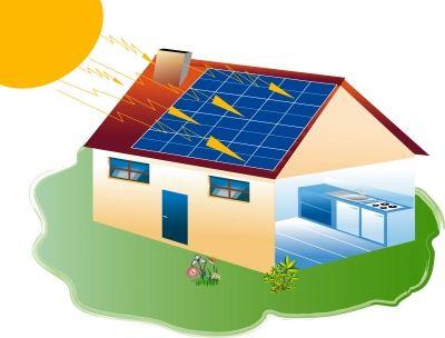 פתרון בעיות יוקר המחייה - קריאה לקואופרטיב לאנרגיות מתחדשות