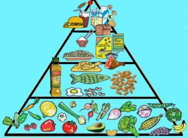 מחקר: מודעות לתזונה נבונה אצל תלמידים מתבגרים
