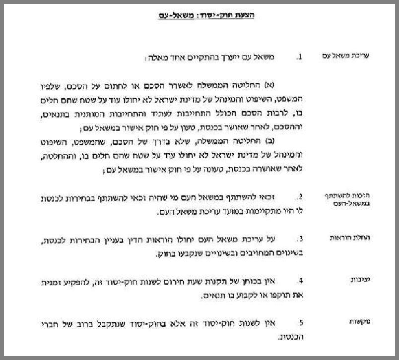 נוסח הצעת החוק שיובא לשולחן הממשלה