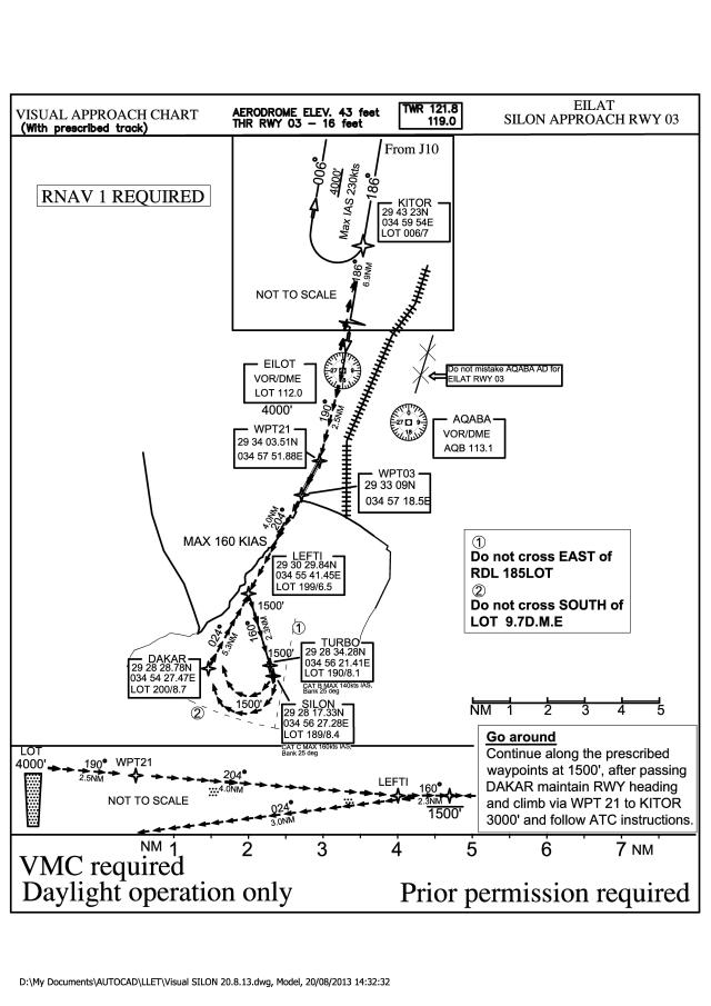 מתווה נתיב הטיסה החדש לאילת. לדעת גורמים מקצועיים טיסה בנתיב זה במטוסי בואינג 737 של אל על היא על קצה מעטפת הטיסה ולכן בסוג מטוס שכזה הטיסה לא בטיחותית. רת