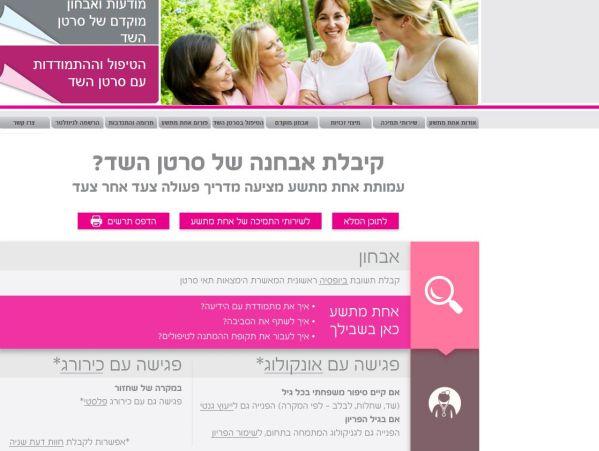 צעד אחר צעד בהתמודדות עם סרטן השד