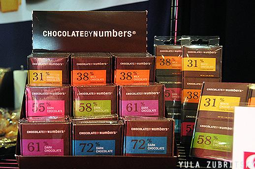 שוקולד לפי אחוזי קקואו. צילום: יולה זובריצדי