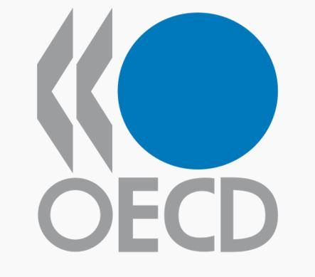 ארגון ה-OECD: העוני בישראל מגיע ל-18%. רק במקסיקו העוני גדול יותר