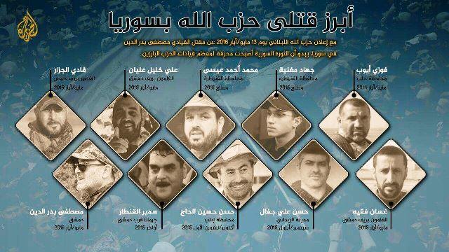 בכירי החיזבאללה שחוסלו (למעט בדר א-דין) (צילום מסך - אלג'זירה)