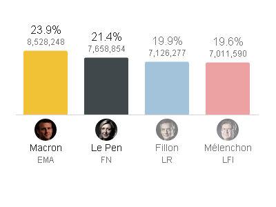 צרפת: משהו מסריח מ…בנקאים
